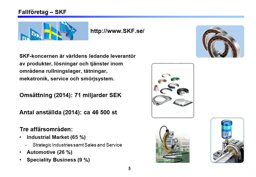 5 5 Fallföretag – SKF http://www.SKF.se/ SKF-koncernen är världens ledande leverantör av produkter, lösningar och tjänster inom områdena rullningslage