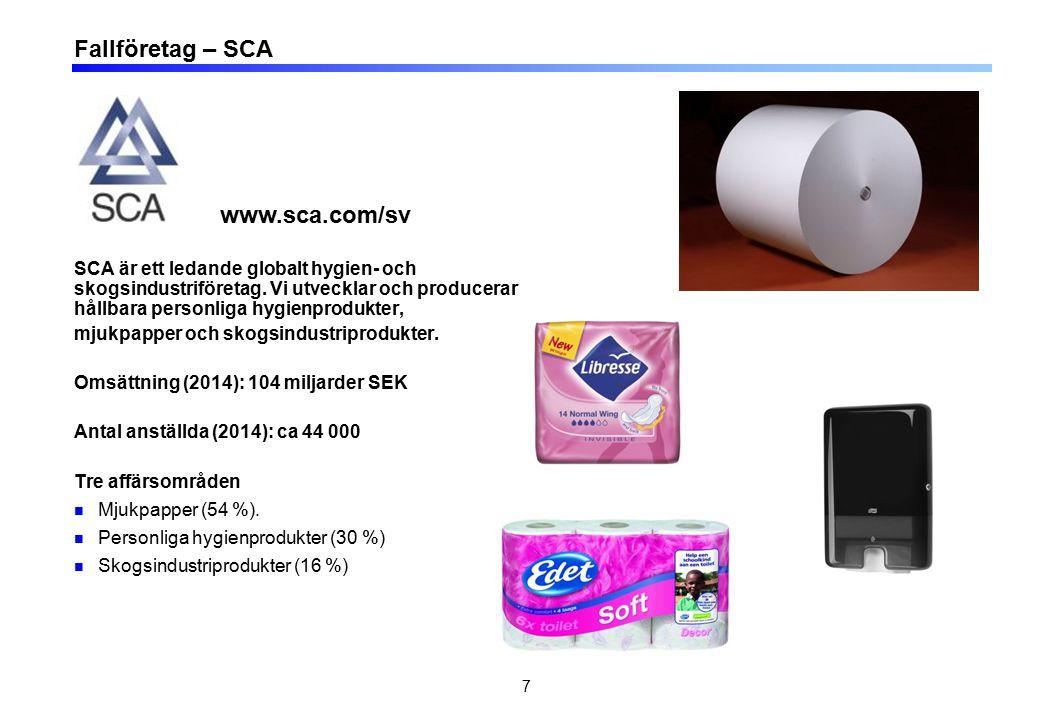 7 Fallföretag – SCA SCA är ett ledande globalt hygien- och skogsindustriföretag. Vi utvecklar och producerar hållbara personliga hygienprodukter, mjuk