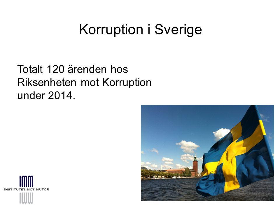 Korruption i Sverige Totalt 120 ärenden hos Riksenheten mot Korruption under 2014.
