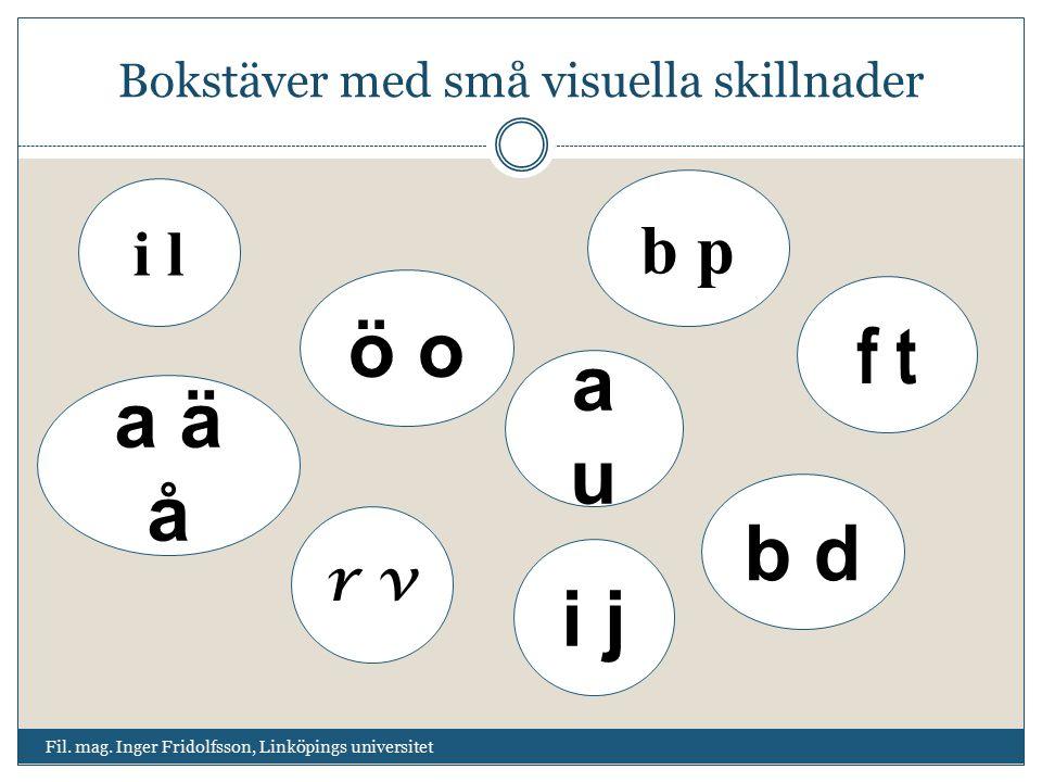 Bokstäver med små visuella skillnader Fil. mag. Inger Fridolfsson, Linköpings universitet i l b p r v auau a ä å b d i j ö o f t