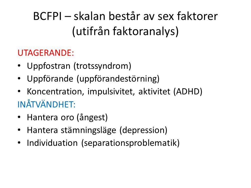 BCFPI – skalan består av sex faktorer (utifrån faktoranalys) UTAGERANDE: Uppfostran (trotssyndrom) Uppförande (uppförandestörning) Koncentration, impu