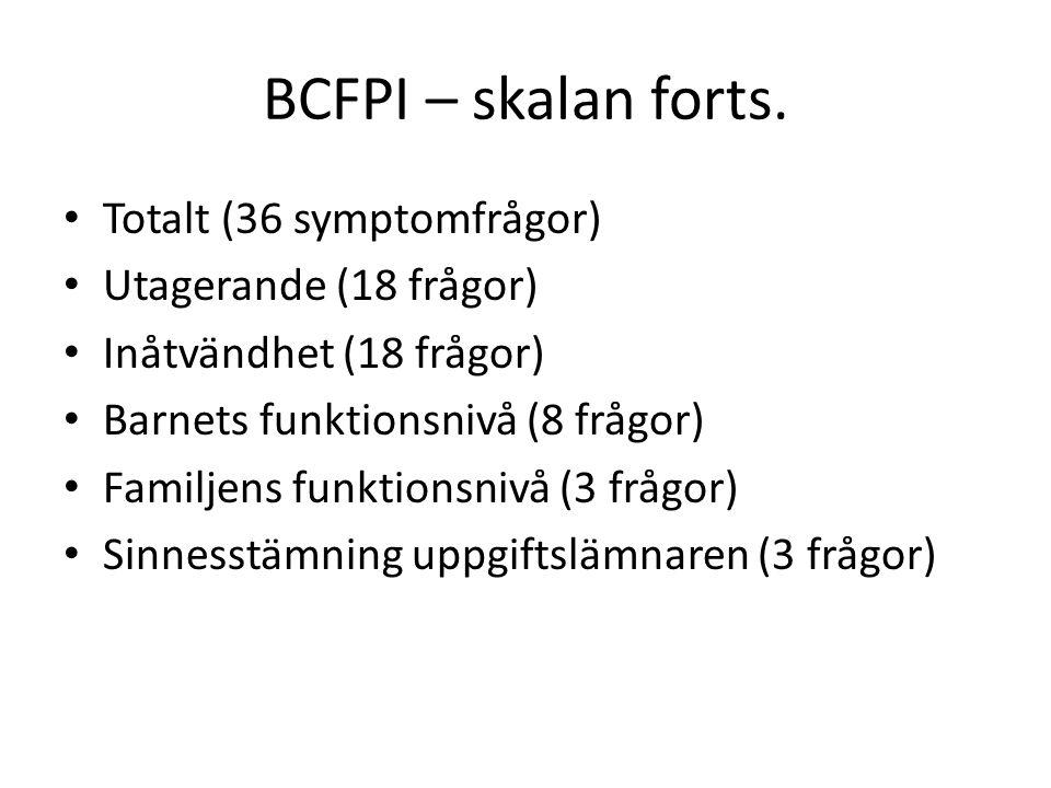 BCFPI – skalan forts. Totalt (36 symptomfrågor) Utagerande (18 frågor) Inåtvändhet (18 frågor) Barnets funktionsnivå (8 frågor) Familjens funktionsniv