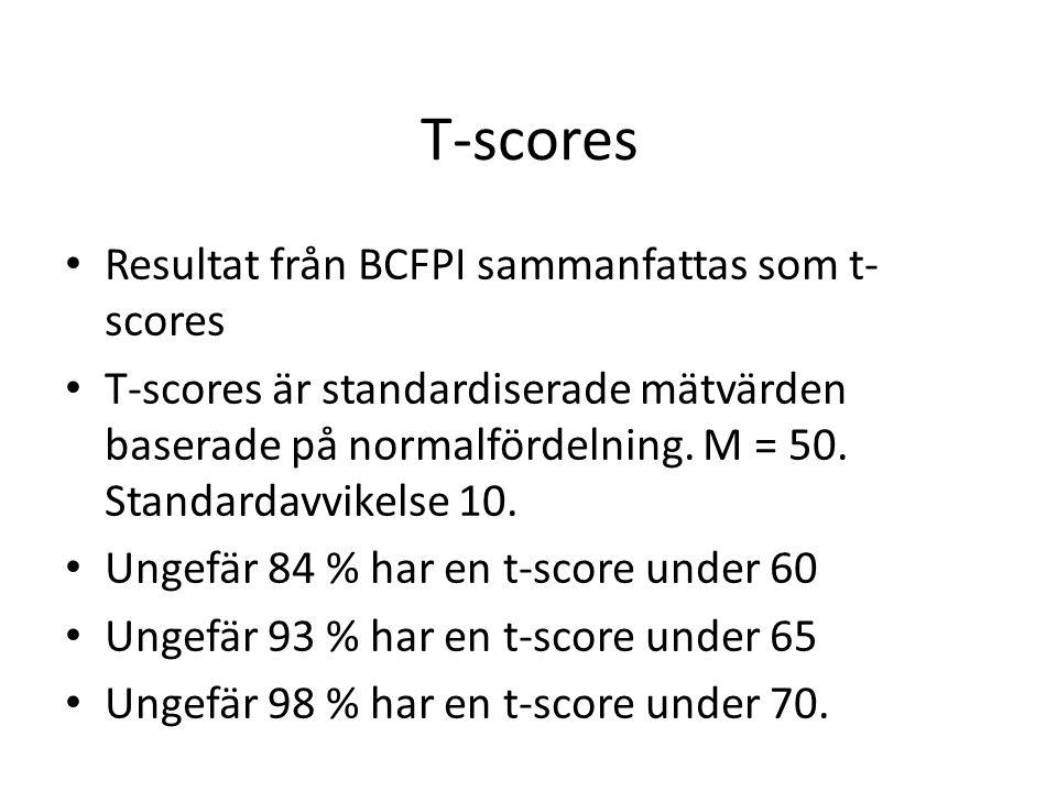 T-scores Resultat från BCFPI sammanfattas som t- scores T-scores är standardiserade mätvärden baserade på normalfördelning. M = 50. Standardavvikelse