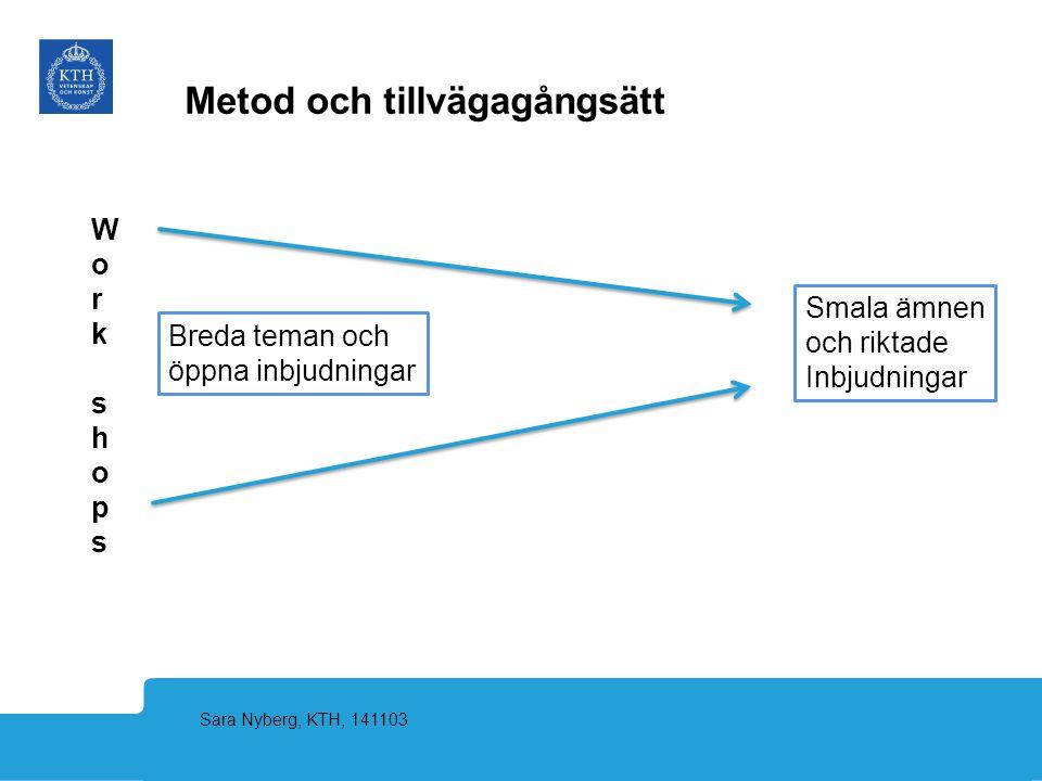 Sara Nyberg, KTH, 141103 Metod och tillvägagångsätt Breda teman och öppna inbjudningar Smala ämnen och riktade Inbjudningar Work shopsWork shops