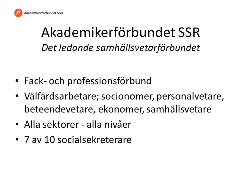 Akademikerförbundet SSR Det ledande samhällsvetarförbundet Fack- och professionsförbund Välfärdsarbetare; socionomer, personalvetare, beteendevetare, ekonomer, samhällsvetare Alla sektorer - alla nivåer 7 av 10 socialsekreterare