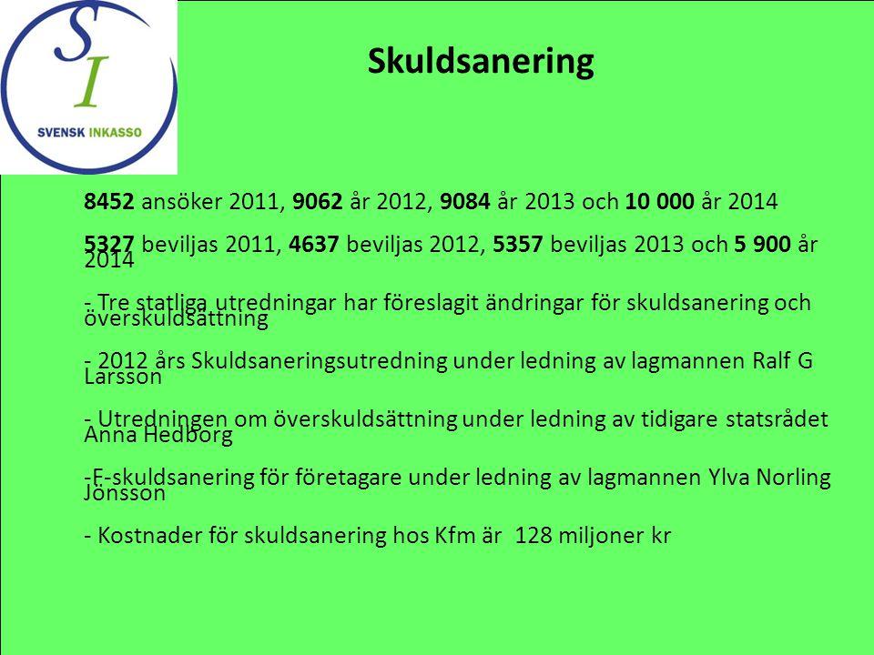 Skuldsanering 8452 ansöker 2011, 9062 år 2012, 9084 år 2013 och 10 000 år 2014 5327 beviljas 2011, 4637 beviljas 2012, 5357 beviljas 2013 och 5 900 år
