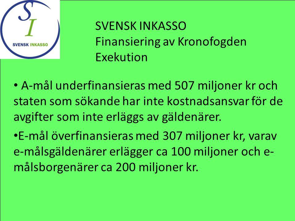 A-mål underfinansieras med 507 miljoner kr och staten som sökande har inte kostnadsansvar för de avgifter som inte erläggs av gäldenärer. E-mål överfi