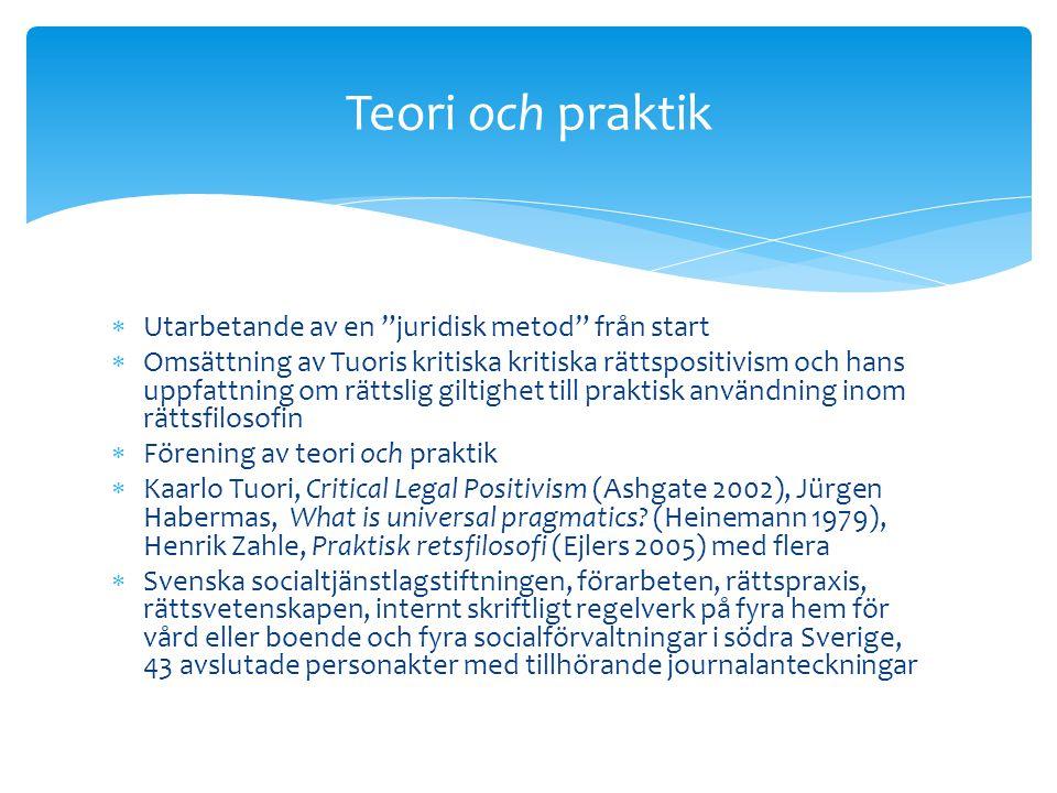  Utarbetande av en juridisk metod från start  Omsättning av Tuoris kritiska kritiska rättspositivism och hans uppfattning om rättslig giltighet till praktisk användning inom rättsfilosofin  Förening av teori och praktik  Kaarlo Tuori, Critical Legal Positivism (Ashgate 2002), Jürgen Habermas, What is universal pragmatics.