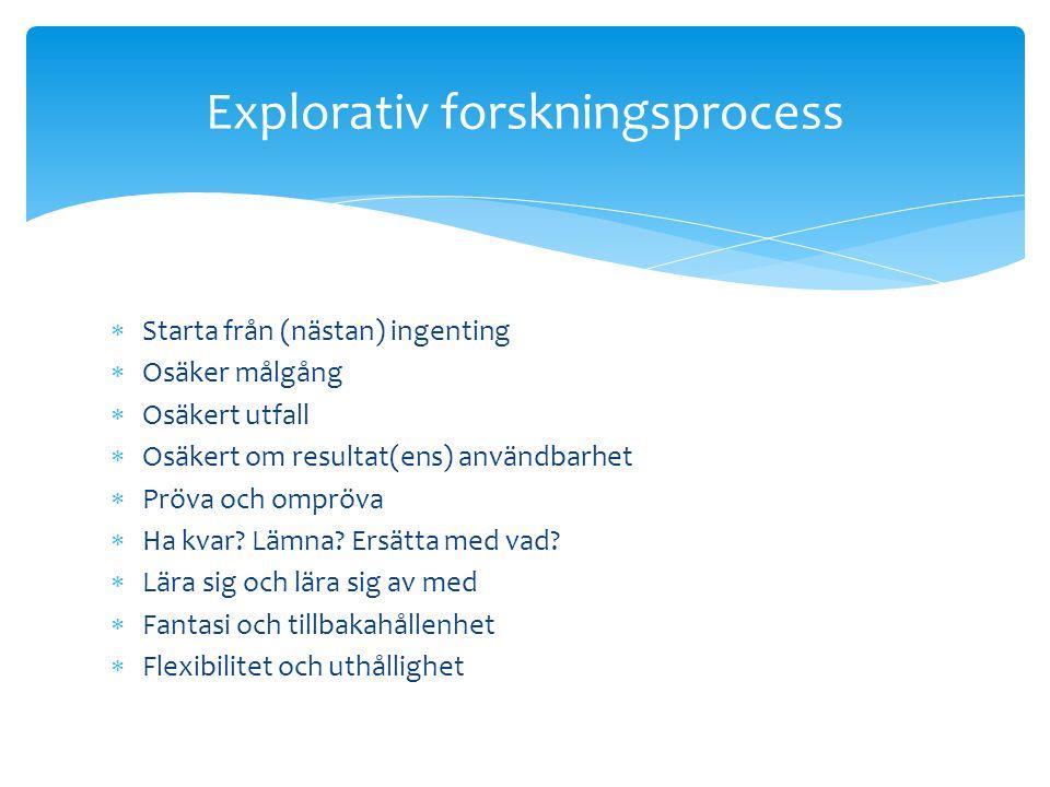 Starta från (nästan) ingenting  Osäker målgång  Osäkert utfall  Osäkert om resultat(ens) användbarhet  Pröva och ompröva  Ha kvar.