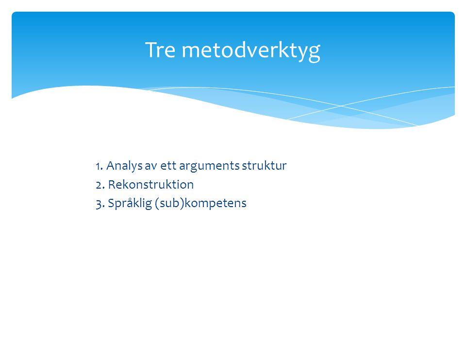 1. Analys av ett arguments struktur 2. Rekonstruktion 3. Språklig (sub)kompetens Tre metodverktyg