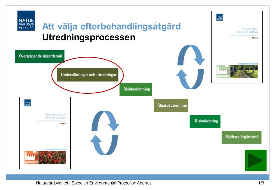 Naturvårdsverket | Swedish Environmental Protection Agency 1/3 Att välja efterbehandlingsåtgärd Utredningsprocessen