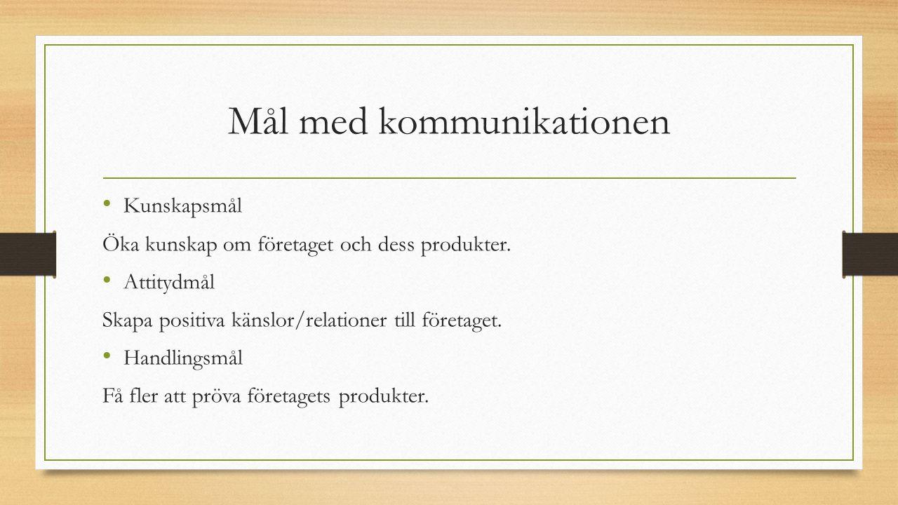 Mål med kommunikationen Kunskapsmål Öka kunskap om företaget och dess produkter.