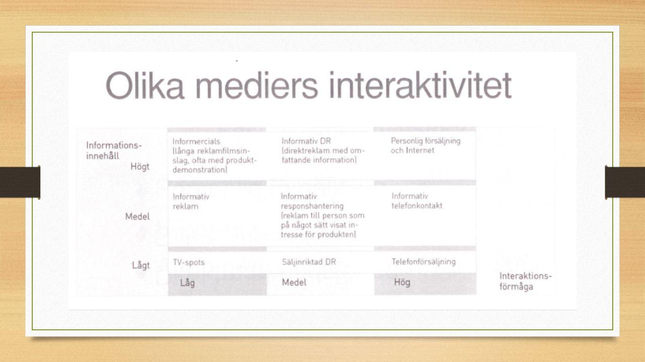 Kanalval Massmarknadsföring Reklam Direktreklam Sales promotion Onlinemedier