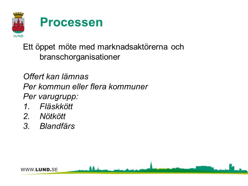 Processen Ett öppet möte med marknadsaktörerna och branschorganisationer Offert kan lämnas Per kommun eller flera kommuner Per varugrupp: 1.Fläskkött 2.Nötkött 3.Blandfärs