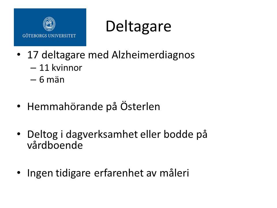 Genomförande Tre individuella möten per deltagare: 1.Minnestest – Mini Mental State Examination (MMSE) och ett klocktest.