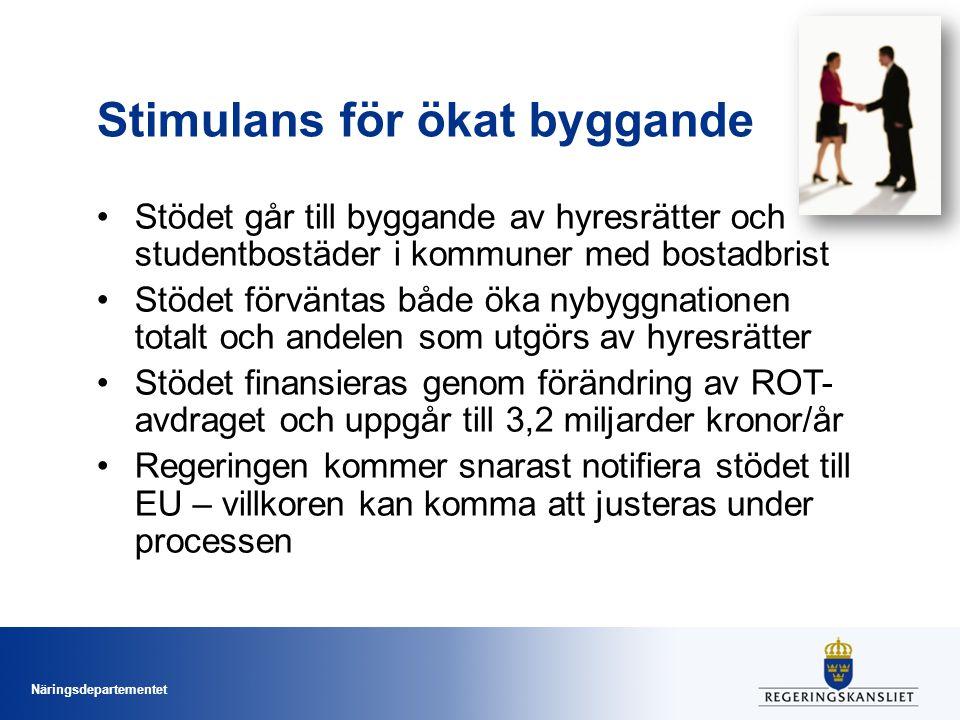 Näringsdepartementet Stimulans för ökat byggande Stödet går till byggande av hyresrätter och studentbostäder i kommuner med bostadbrist Stödet förväntas både öka nybyggnationen totalt och andelen som utgörs av hyresrätter Stödet finansieras genom förändring av ROT- avdraget och uppgår till 3,2 miljarder kronor/år Regeringen kommer snarast notifiera stödet till EU – villkoren kan komma att justeras under processen
