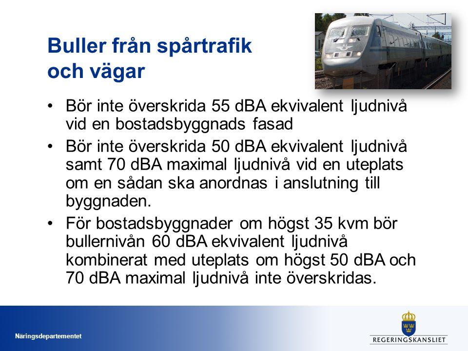 Näringsdepartementet Buller från spårtrafik och vägar Bör inte överskrida 55 dBA ekvivalent ljudnivå vid en bostadsbyggnads fasad Bör inte överskrida 50 dBA ekvivalent ljudnivå samt 70 dBA maximal ljudnivå vid en uteplats om en sådan ska anordnas i anslutning till byggnaden.