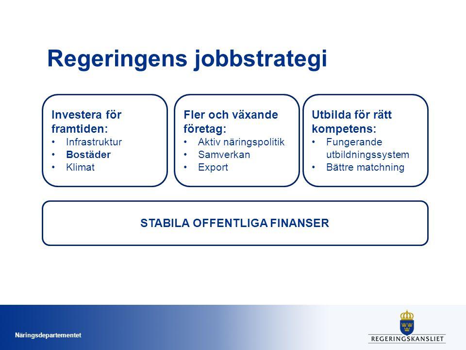 Näringsdepartementet Regeringens jobbstrategi Investera för framtiden: Infrastruktur Bostäder Klimat Utbilda för rätt kompetens: Fungerande utbildning