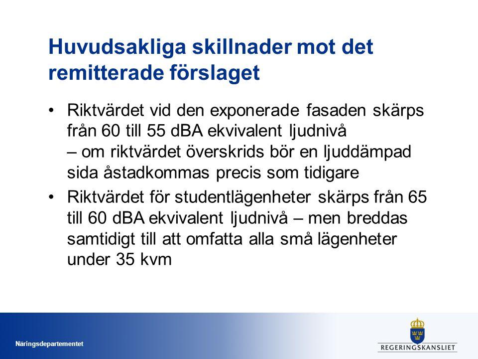 Näringsdepartementet Huvudsakliga skillnader mot det remitterade förslaget Riktvärdet vid den exponerade fasaden skärps från 60 till 55 dBA ekvivalent