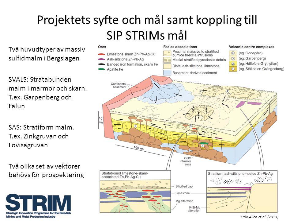 Två huvudtyper av massiv sulfidmalm i Bergslagen SVALS: Stratabunden malm i marmor och skarn. T.ex. Garpenberg och Falun SAS: Stratiform malm. T.ex. Z