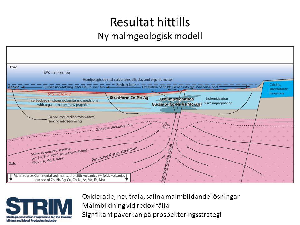 Resultat hittills Ny malmgeologisk modell Oxiderade, neutrala, salina malmbildande lösningar Malmbildning vid redox fälla Signfikant påverkan på prosp