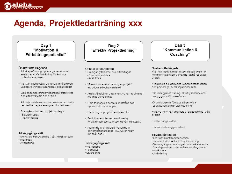 Agenda, Projektledarträning xxx Önskat utfall/Agenda Att skapa/forma gruppens gemensamma analys av xxx´s förbättrings/förändrings potential avs projekt.
