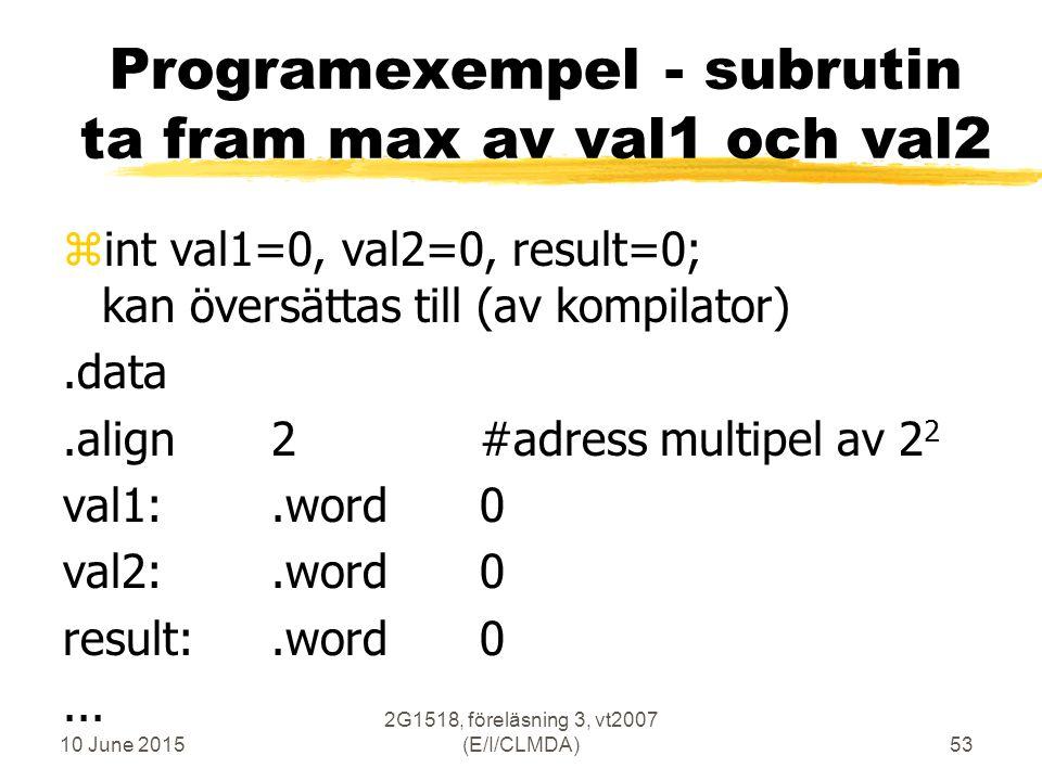 10 June 2015 2G1518, föreläsning 3, vt2007 (E/I/CLMDA)53 Programexempel - subrutin ta fram max av val1 och val2 zint val1=0, val2=0, result=0; kan översättas till (av kompilator).data.align2#adress multipel av 2 2 val1:.word0 val2:.word0 result:.word0...