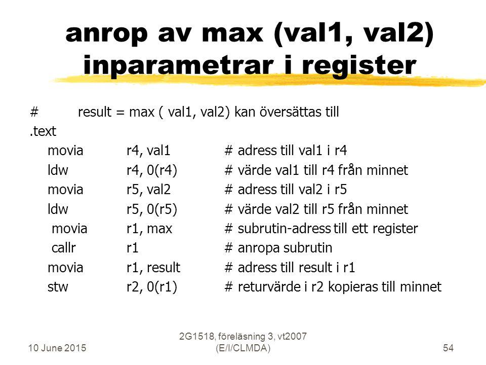 10 June 2015 2G1518, föreläsning 3, vt2007 (E/I/CLMDA)54 anrop av max (val1, val2) inparametrar i register #result = max ( val1, val2) kan översättas till.text moviar4, val1# adress till val1 i r4 ldwr4, 0(r4)# värde val1 till r4 från minnet moviar5, val2# adress till val2 i r5 ldwr5, 0(r5) # värde val2 till r5 från minnet movia r1, max# subrutin-adress till ett register callrr1# anropa subrutin moviar1, result# adress till result i r1 stwr2, 0(r1)# returvärde i r2 kopieras till minnet