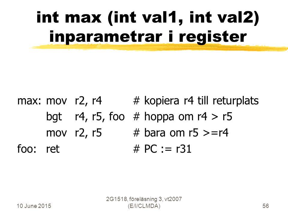 10 June 2015 2G1518, föreläsning 3, vt2007 (E/I/CLMDA)56 int max (int val1, int val2) inparametrar i register max:movr2, r4# kopiera r4 till returplats bgtr4, r5, foo# hoppa om r4 > r5 movr2, r5# bara om r5 >=r4 foo:ret# PC := r31