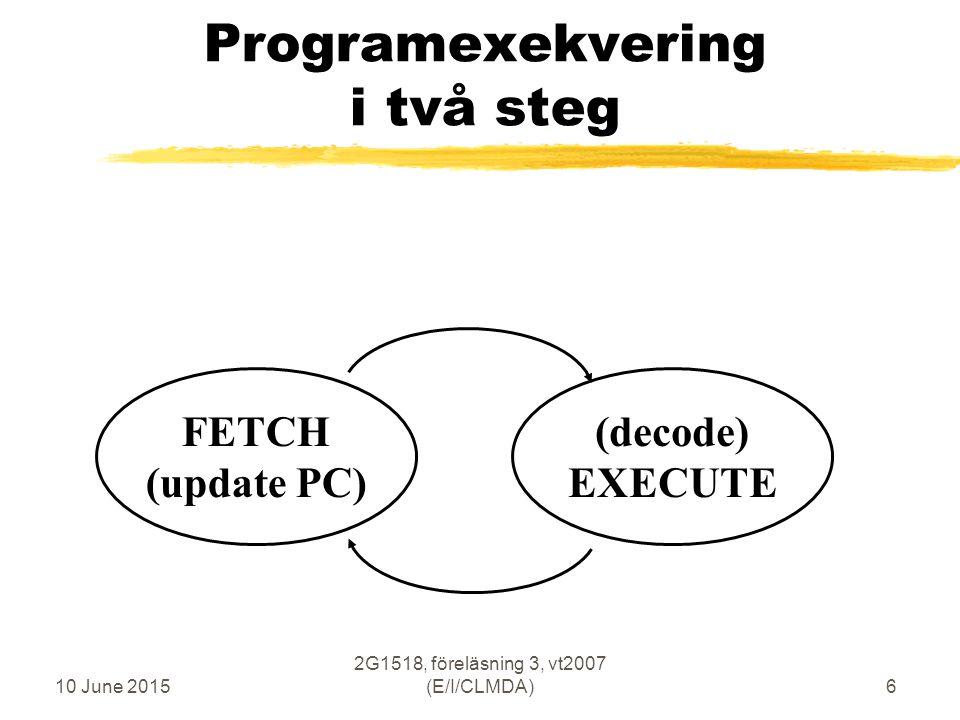 10 June 2015 2G1518, föreläsning 3, vt2007 (E/I/CLMDA)7 Programexekvering i fyra steg EXecute/ MEMory Fetch Operand Write Back Fetch Instruction Program Memory m x 8 ALU ADD Register File 32 x 32 Register File 32 x 32 PC NVZC Logik för villkorligt hopp op-code Cond true/false PC+k/ PC+Imm RWM