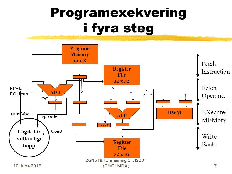 10 June 2015 2G1518, föreläsning 3, vt2007 (E/I/CLMDA)18 orhi rB, rA, IMM16 #rB  rA | (IMM16:0x0000) orhi rB, rA, IMM16 Instruktion i Nios-2, I-type 5 5 16 6 ABIMM16OP Komplettera IMM16 med nollor i de 16 minst signifikanta bitarna.