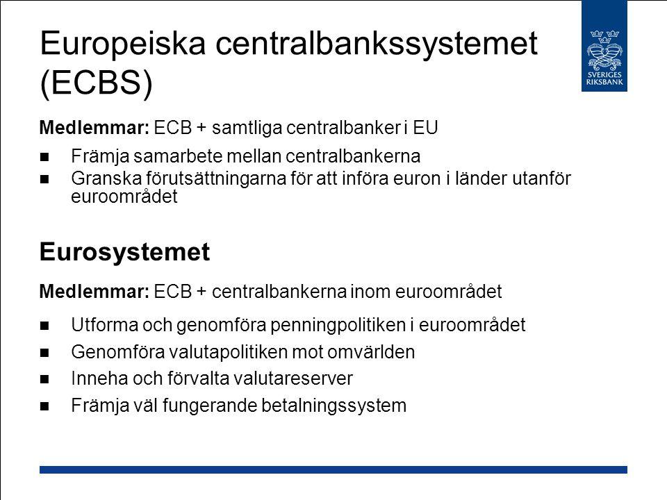 Medlemmar: ECB + samtliga centralbanker i EU Främja samarbete mellan centralbankerna Granska förutsättningarna för att införa euron i länder utanför euroområdet Eurosystemet Medlemmar: ECB + centralbankerna inom euroområdet Utforma och genomföra penningpolitiken i euroområdet Genomföra valutapolitiken mot omvärlden Inneha och förvalta valutareserver Främja väl fungerande betalningssystem Europeiska centralbankssystemet (ECBS)