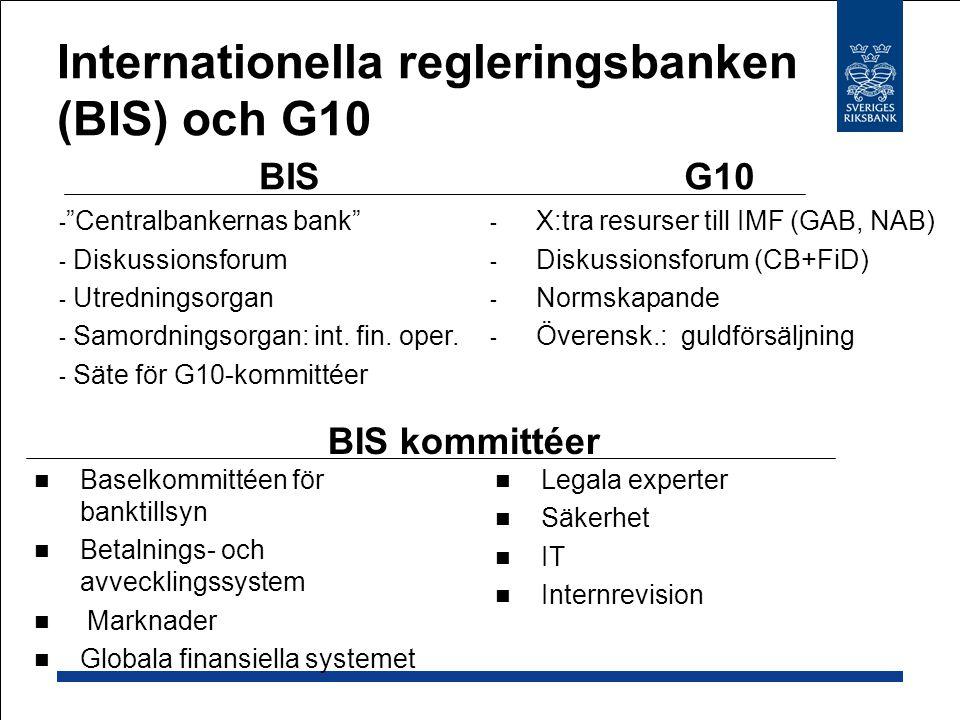Internationella regleringsbanken (BIS) och G10 Baselkommittéen för banktillsyn Betalnings- och avvecklingssystem Marknader Globala finansiella systemet G10 - X:tra resurser till IMF (GAB, NAB) - Diskussionsforum (CB+FiD) - Normskapande - Överensk.: guldförsäljning BIS - Centralbankernas bank - Diskussionsforum - Utredningsorgan - Samordningsorgan: int.