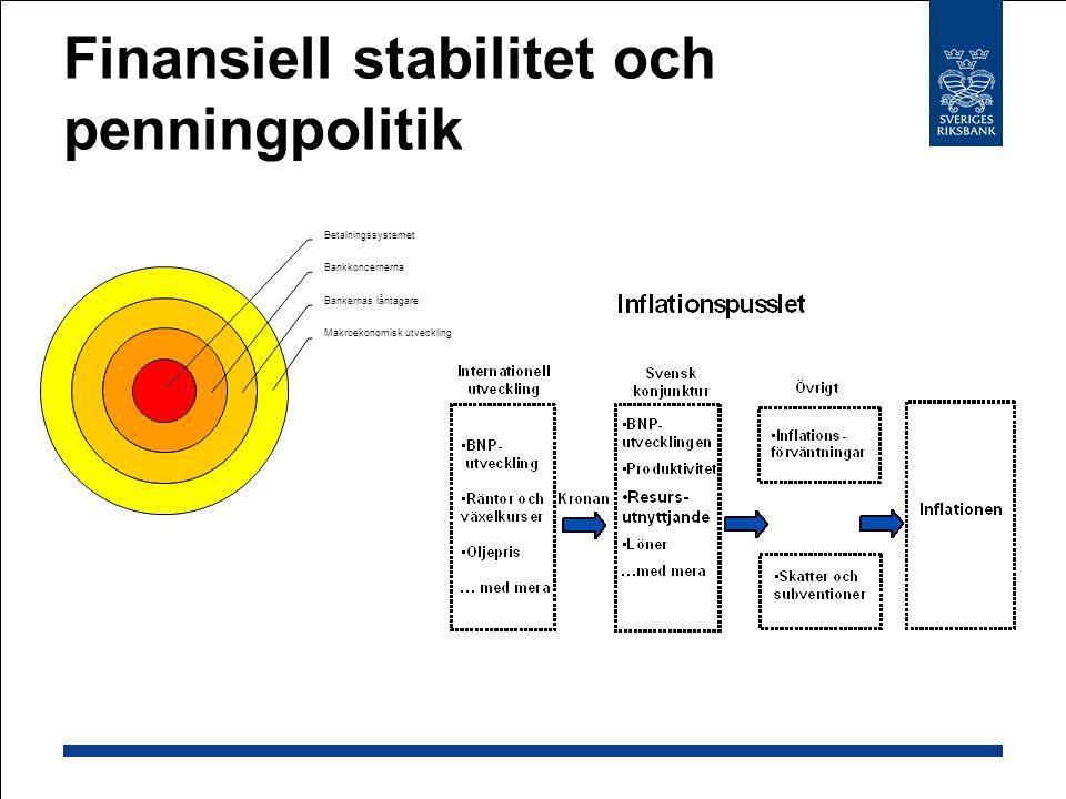 Finansiell stabilitet och penningpolitik Betalningssystemet Bankkoncernerna Bankernas låntagare Makroekonomisk utveckling