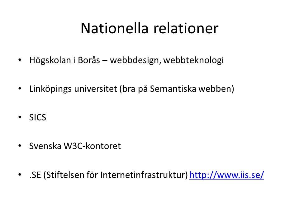 Nationella relationer Högskolan i Borås – webbdesign, webbteknologi Linköpings universitet (bra på Semantiska webben) SICS Svenska W3C-kontoret.SE (St