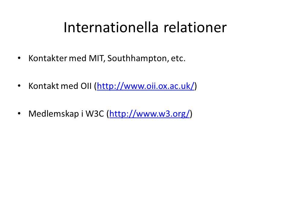 Internationella relationer Kontakter med MIT, Southhampton, etc. Kontakt med OII (http://www.oii.ox.ac.uk/)http://www.oii.ox.ac.uk/ Medlemskap i W3C (