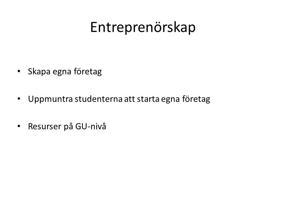 Entreprenörskap Skapa egna företag Uppmuntra studenterna att starta egna företag Resurser på GU-nivå