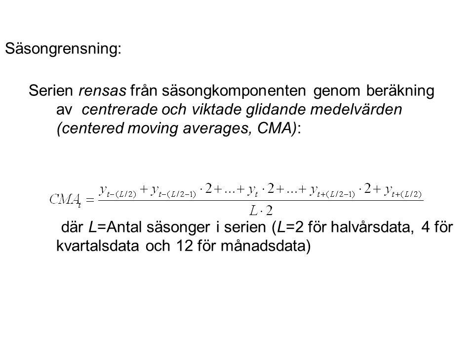 Säsongrensning: Serien rensas från säsongkomponenten genom beräkning av centrerade och viktade glidande medelvärden (centered moving averages, CMA): där L=Antal säsonger i serien (L=2 för halvårsdata, 4 för kvartalsdata och 12 för månadsdata)