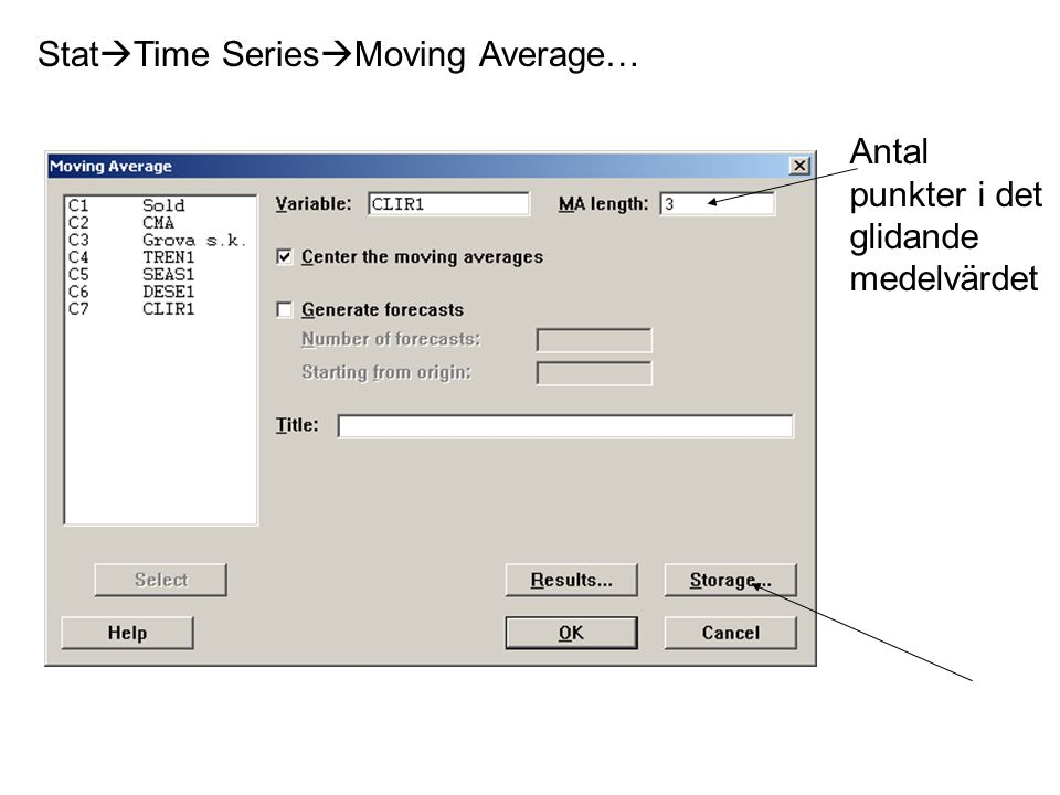Stat  Time Series  Moving Average… Antal punkter i det glidande medelvärdet
