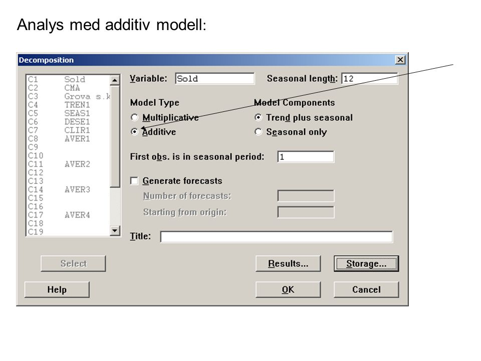 Analys med additiv modell :