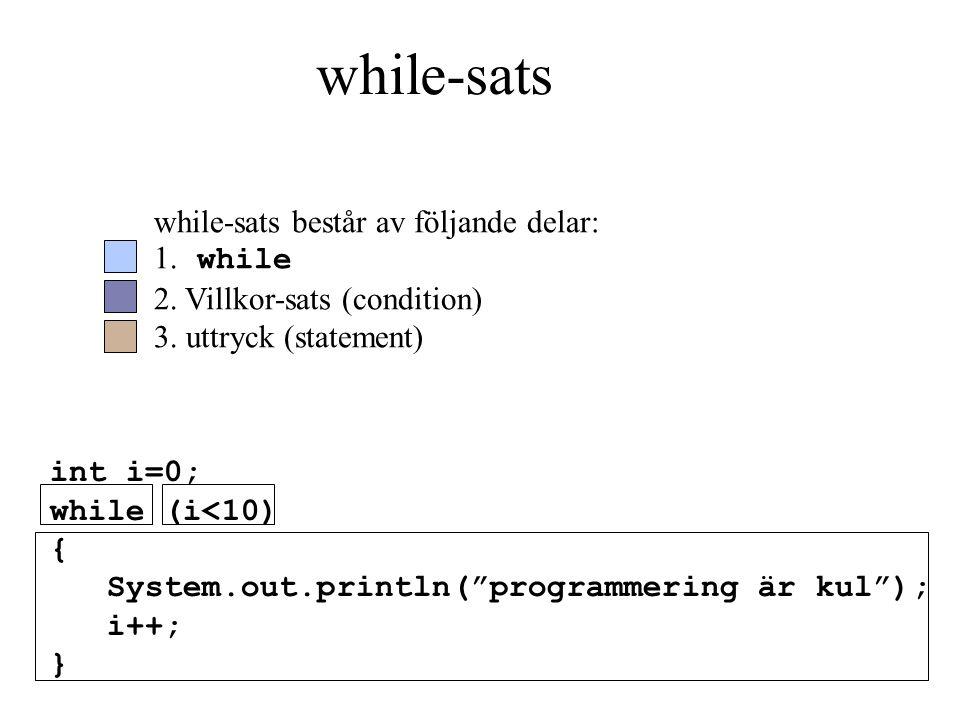while-sats består av följande delar: 1. while 2. Villkor-sats (condition) 3. uttryck (statement) while-sats int i=0; while (i<10) { System.out.println