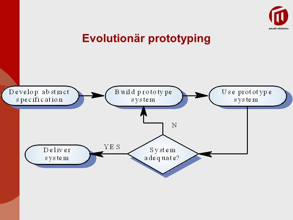 Evolutionär prototyping