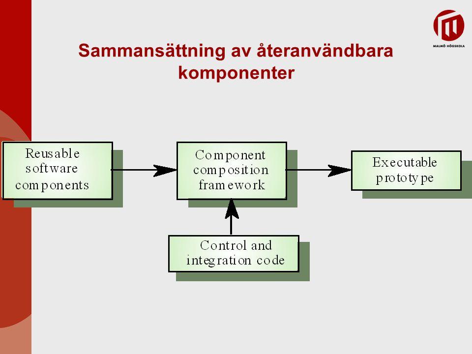 Sammansättning av återanvändbara komponenter
