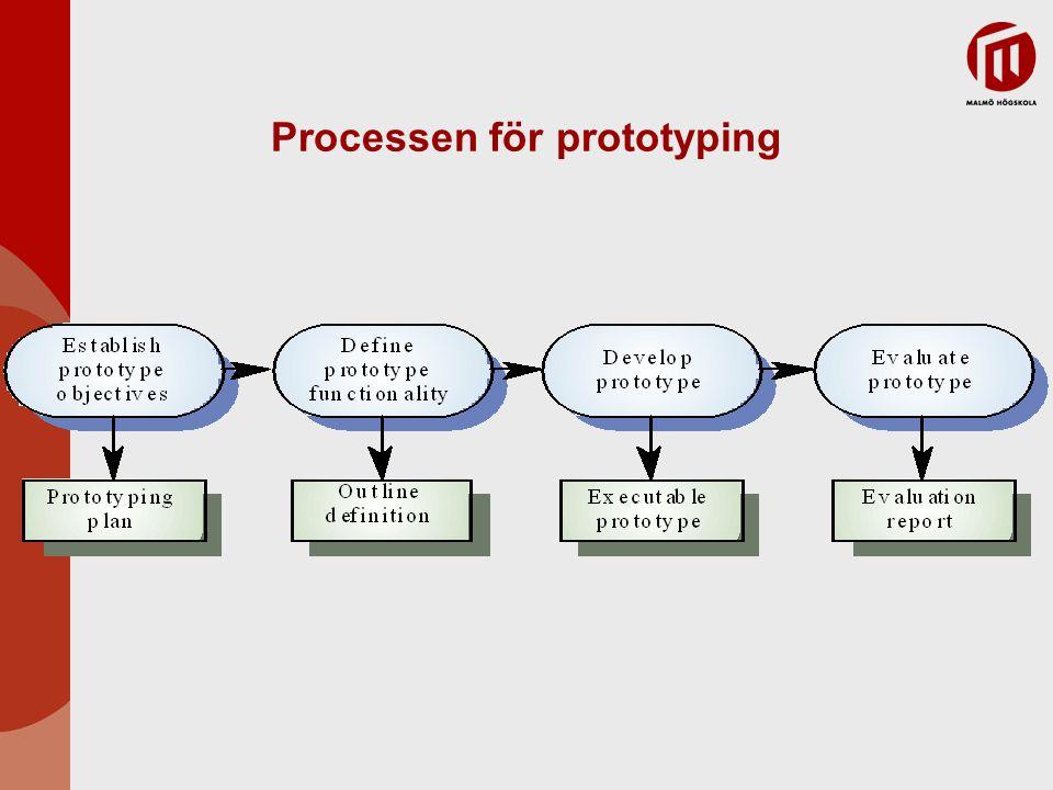 Fördelar med prototyper Förbättrad användbarhet i systemet Det utvecklade systemet är mer i enlighet med det system som behövs Förbättrad designkvalitet (!) Förbättrad underhållsförmåga (!) Minskad total resursåtgång vid utgång