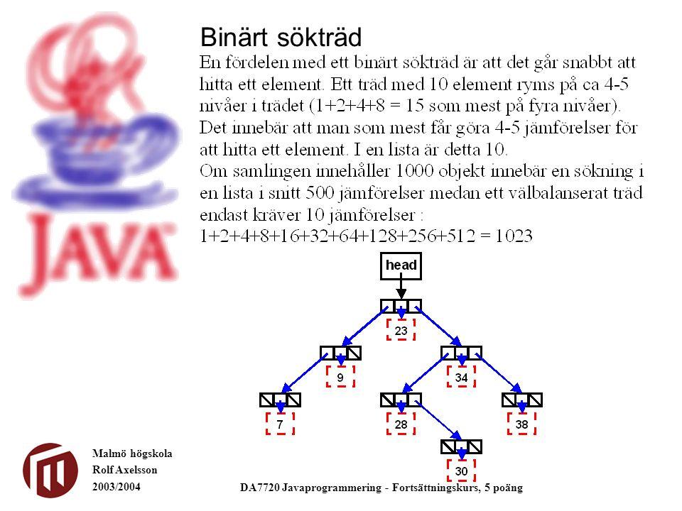 Malmö högskola Rolf Axelsson 2003/2004 DA7720 Javaprogrammering - Fortsättningskurs, 5 poäng Binärt sökträd