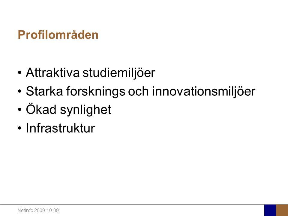 NetInfo 2009-10-09 Profilområden Attraktiva studiemiljöer Starka forsknings och innovationsmiljöer Ökad synlighet Infrastruktur