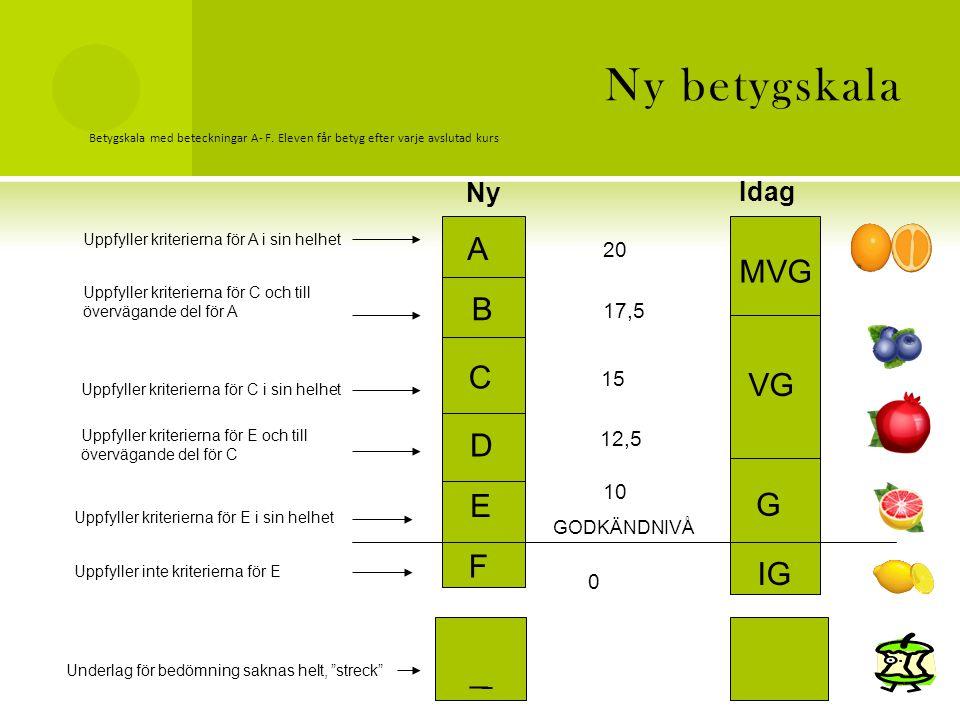Ny betygskala Betygskala med beteckningar A- F.