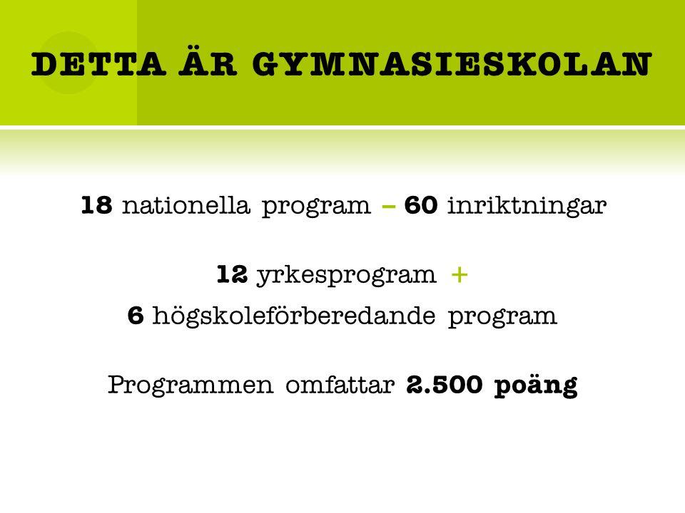 DETTA ÄR GYMNASIESKOLAN 18 nationella program – 60 inriktningar 12 yrkesprogram + 6 högskoleförberedande program Programmen omfattar 2.500 poäng