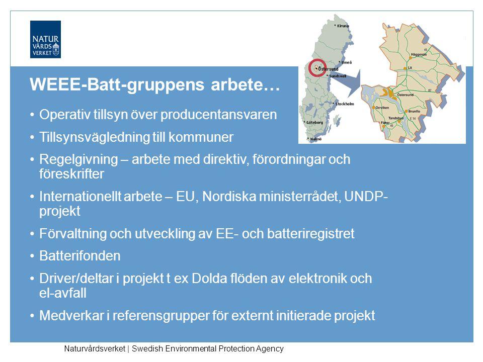 Naturvårdsverket | Swedish Environmental Protection Agency 2015-06-11 LARS EKLUND Återvinning av batterier och hantering av elskrot.