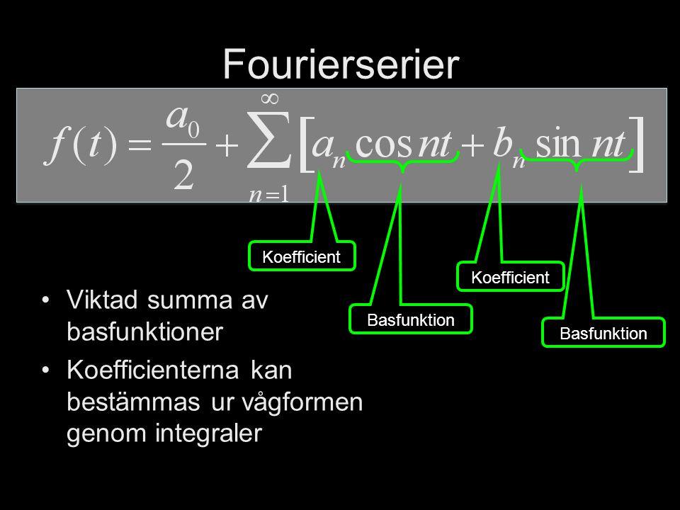 Fourierserier Viktad summa av basfunktioner Koefficienterna kan bestämmas ur vågformen genom integraler Koefficient Basfunktion